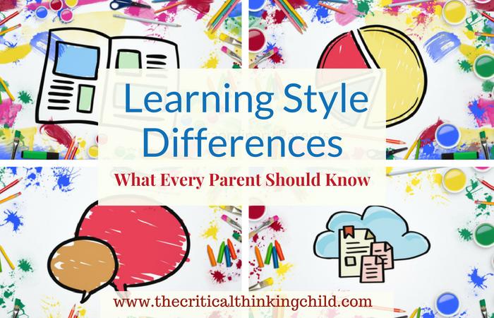 Kindergarten . Grade by Grade Learning Guide . Education ...